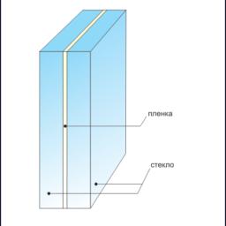 Триплекс (многослойное стекло) 1